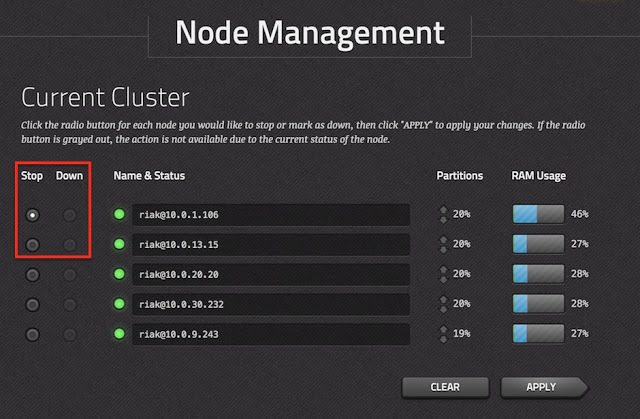 Big Data Security Tales: Riak NoSQL Database #BigData Shodan, pentesting persistente, pentesting, NoSQL, Hacking, BigData, big data, auditoría