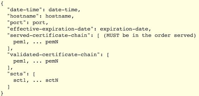 1492513228 123 expect ct un nuevo http header de google para certificate transparency - Expect-CT: Un nuevo HTTP Header de Google para Certificate Transparency