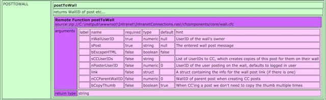 Los ficheros CFC de ColdFusion: Otro pequeño leak a evitar Windows, pentesting, Java, fuga de datos, Faast, ElevenPaths, Coldfusion