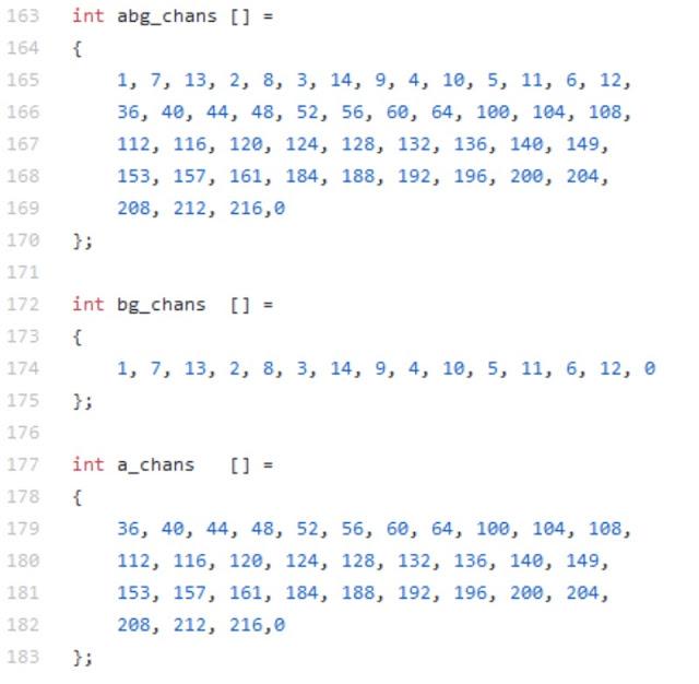 """1506027296 760 hacking wi fi como funciona el salto de canal parte 2 de 2 - Hacking Wi-Fi: Cómo funciona el """"Salto de Canal"""" (Parte 2 de 2)"""