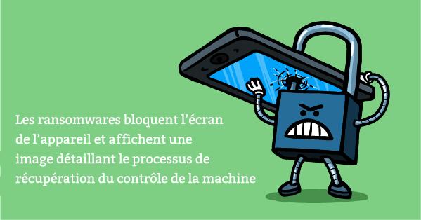ransomware 02 Ransomware : 2ème menace la plus répandue en France et en Belgique
