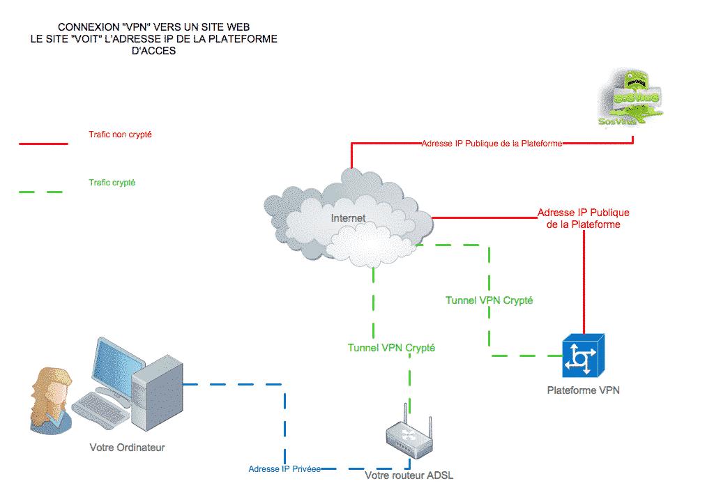 Connex2