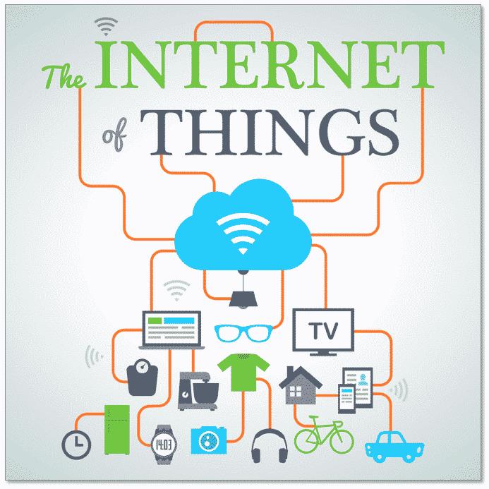 internet-des-objets