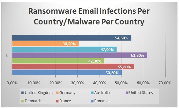 ransomware-email-infections1