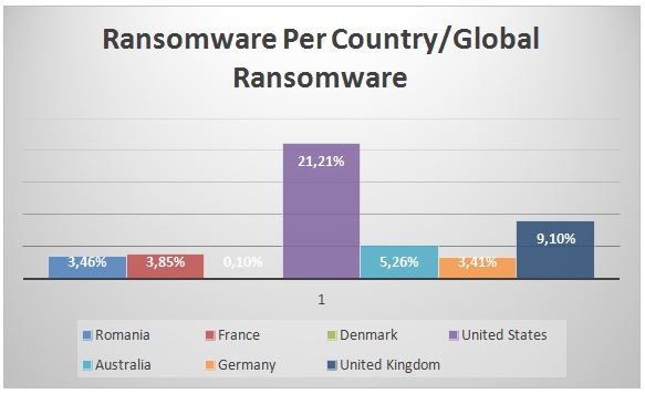 ransomware-email-infections3