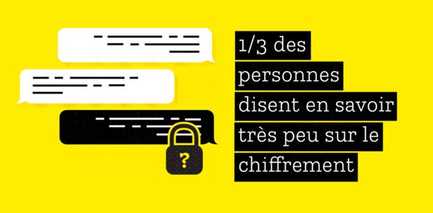 Les internautes négligent-ils sécurité et vie privée sur Internet ? Souvent Sécurité, Publicité, Navigateurs, Mozilla