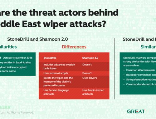 Kaspersky: StoneDrill : Découverte d'un nouveau malware puissant nettoyeur de disque dur, et c'est du sérieux.