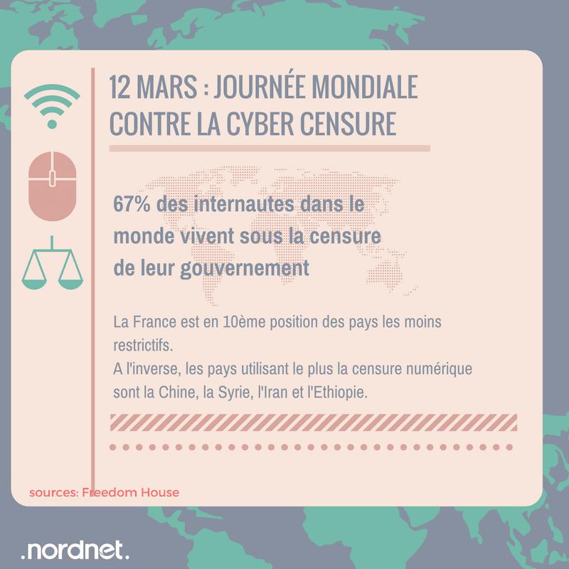 Deux tiers des internautes sont victimes de censure dans le monde