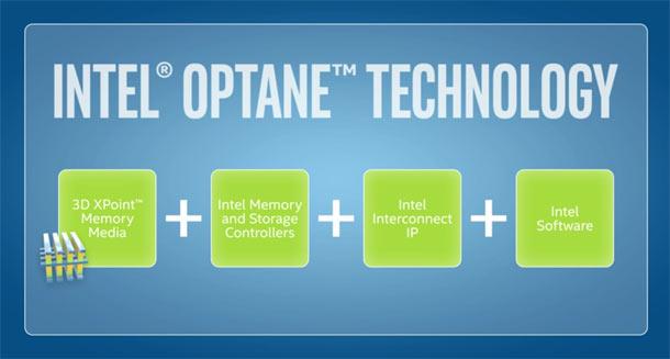 Intel annonce la technologie Optane pour les produits grand public - 2017 - 2018