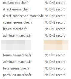 Présidentielles : Le Pen, Jadot, Dupont-Aignan, Fillon, Cheminade … et leur site Internet face aux pirates sites internet, politiques, failles