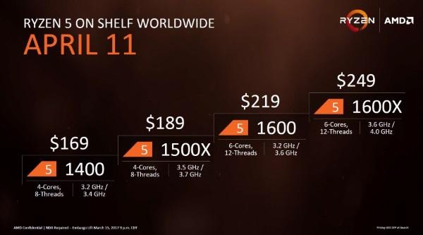 Ryzen : AMD lance la version moyenne-gamme de son processeur AMD