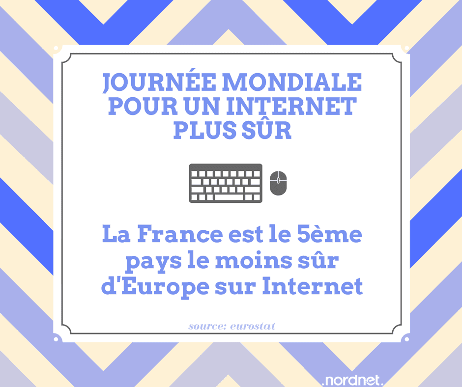 safer internet day 2017 pour un internet plus sur - Safer Internet Day 2017 : pour un Internet plus sûr