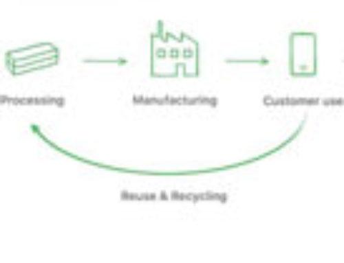 Apple va faire des iPhones 100% recyclés