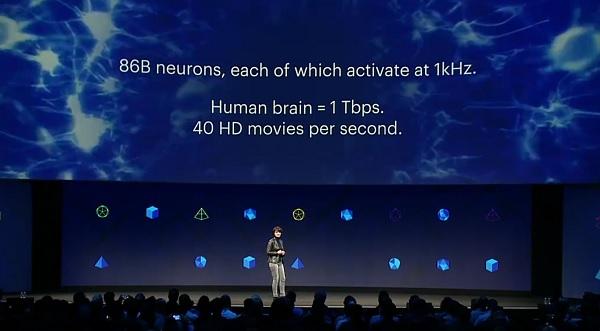 f8 facebook sinteresserait il a notre temps de cerveau disponible - F8 : Facebook s'intéresserait-il à notre temps de cerveau disponible ?