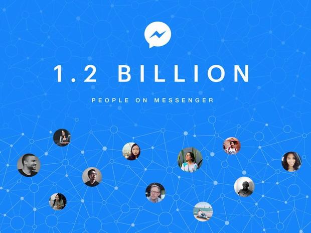 Facebook Messenger affiche désormais 1,2 milliard d'utilisateurs Réseau social, Messagerie instantanée, Facebook, Chiffres