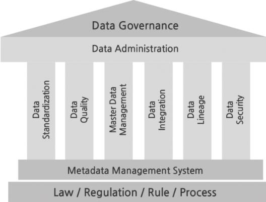 """Abid Samali (Natixis Factor) : """"Il faut mener une gouvernance non intrusive"""" Protection des données, Gestion de données, Données privées, Box : Transformation Digitale"""