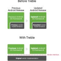android enfin des mises a jour plus rapides avec le project treble 200x200 - Xbox One X et Project Scorpio Edition : Microsoft insiste