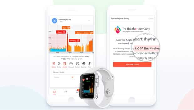 Les objets connectés grand-public utiles pour la santé ? Wearable, Santé, Objets connectés, Apple Watch