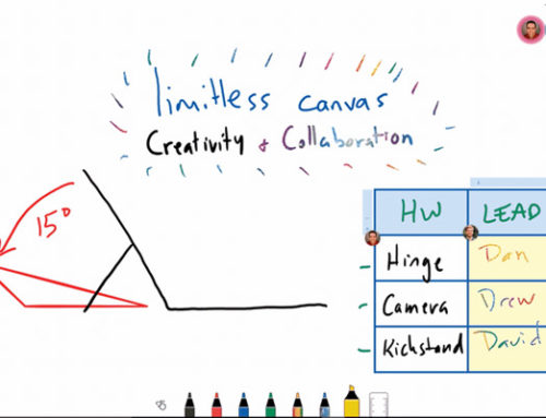 Microsoft lance une app de tableau blanc collaboratif