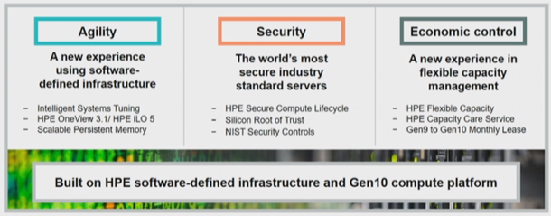 HPE ajoute un 'root of trust' de silicium à ses serveurs Gen 10 ProLiant Serveurs, Serveur d'applications, Sécurité, Réseaux, HPE, Cloud Monitor