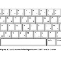 clavier francais azerty vs bepoe lafnor veut votre avis 200x200 - Les VPN sont ils vraiment sécurisés ?