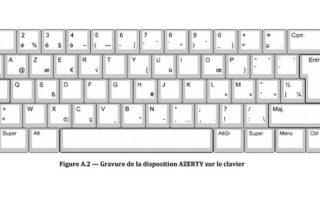 Clavier français AZERTY vs. BEPOE : l'Afnor veut votre avis, mais... [MAJ]