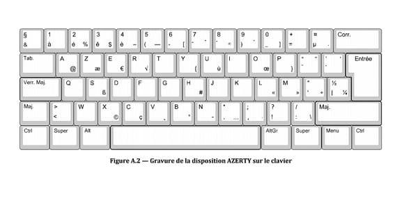 clavier francais azerty vs bepoe lafnor veut votre avis - Clavier français AZERTY vs. BEPOE : l'Afnor veut votre avis, mais...