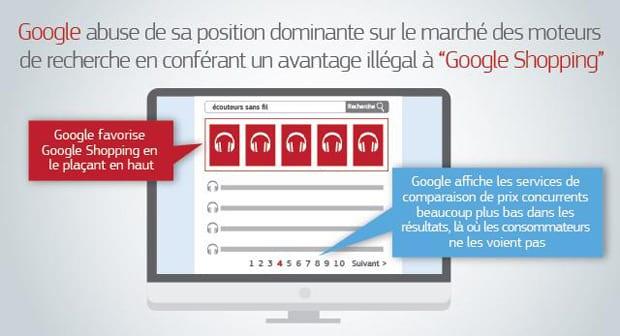 en favorisant shopping google ecope dune sanction record maj - En favorisant Shopping, Google écope d'une sanction record