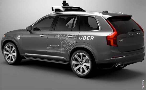Harcèlement : Uber fait le ménage Juridique, Emploi