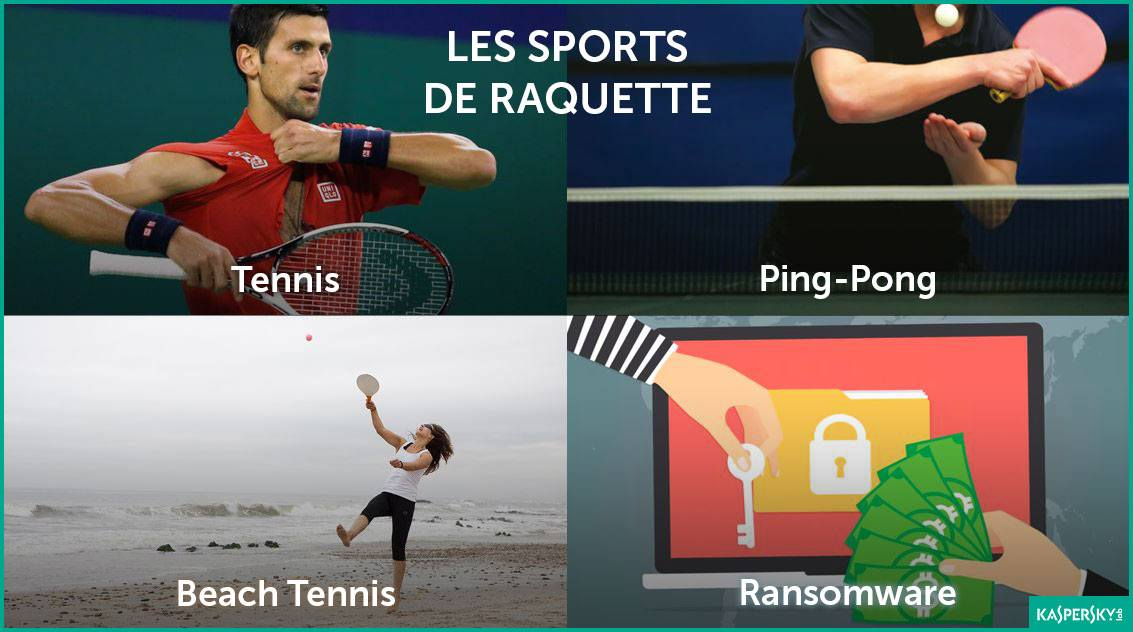 Kaspersky: Les ransomwares, un sport olympique… Ransomware, humour