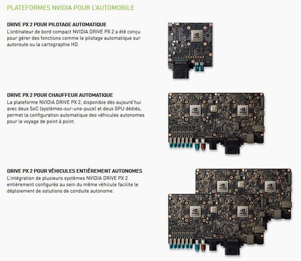 nvidia grand gagnant pour lheure sur le segment des voitures autonomes - Nvidia, grand gagnant (pour l'heure) sur le segment des voitures autonomes