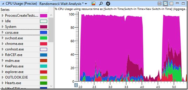 1499987044 312 windows 10 trop de coeurs nuisent a la performance - Windows 10 : trop de cœurs nuisent à la performance ?