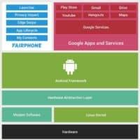 android bride t il linnovation dans les services mobiles 200x200 - CustomerInnovation Center HPE : Comprendre et Imaginer la transformation digitale de son métier
