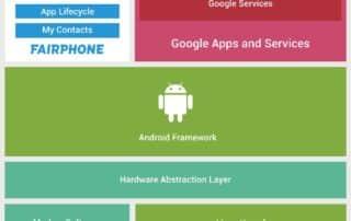 Android bride-t-il l'innovation dans les services mobiles ?