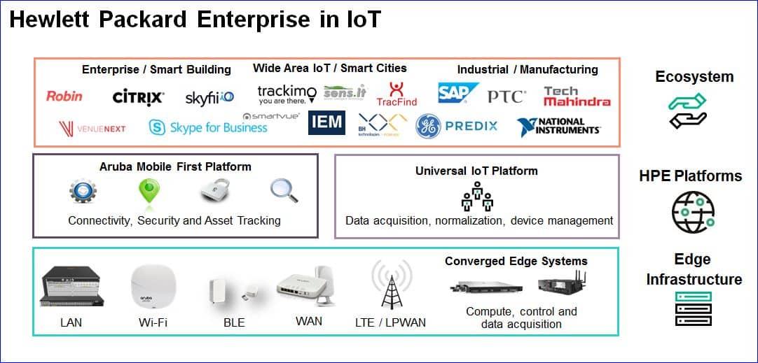 industrie 4 0 le formidable potentiel de la synergie entre edge computing et liot - Industrie 4.0 :Le formidable potentiel de la synergie entre Edge computing et l'IoT