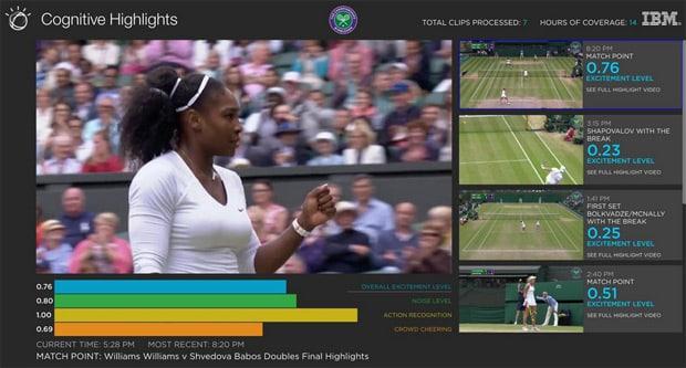 L'intelligence artificielle au service sur le gazon de Wimbledon Intelligence artificielle, IBM