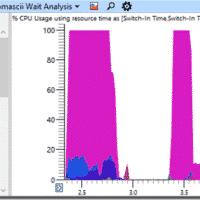 Windows 10 : trop de cœurs nuisent à la performance ?