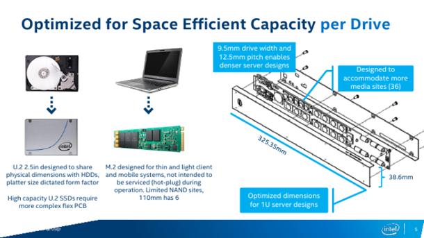 1502391717 112 ruler lavenir du stockage ssd en datacenter passe par une barre de fer chez intel - Ruler : l'avenir du stockage SSD en datacenter passe par une barre de fer chez Intel