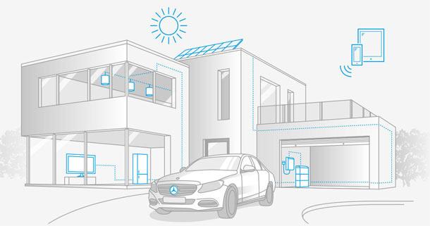 1503932994 725 comment la voiture electrique ouvre la voie aux batteries domestiques - Comment la voiture électrique ouvre la voie aux batteries domestiques