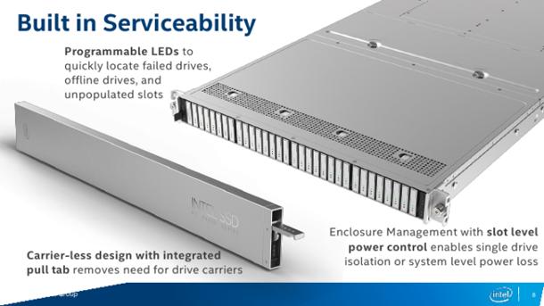 ruler lavenir du stockage ssd en datacenter passe par une barre de fer chez intel - Ruler : l'avenir du stockage SSD en datacenter passe par une barre de fer chez Intel